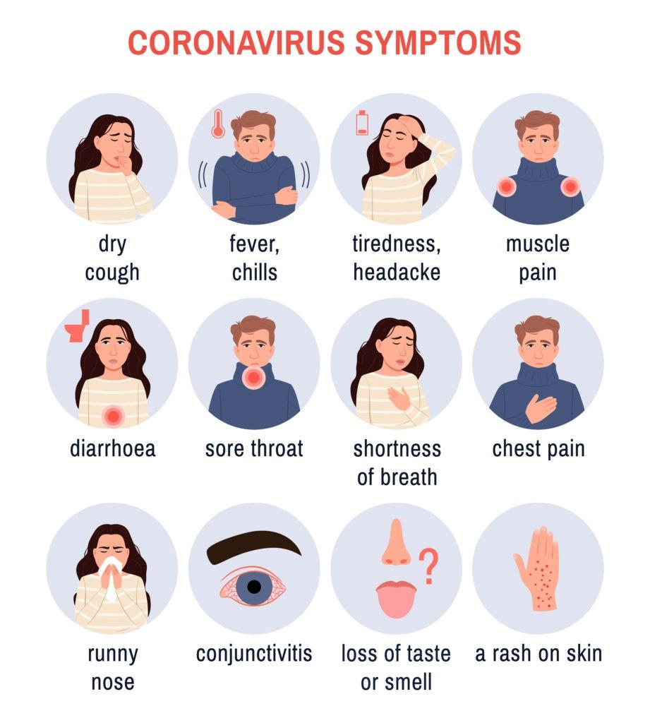 симптом коронавируса