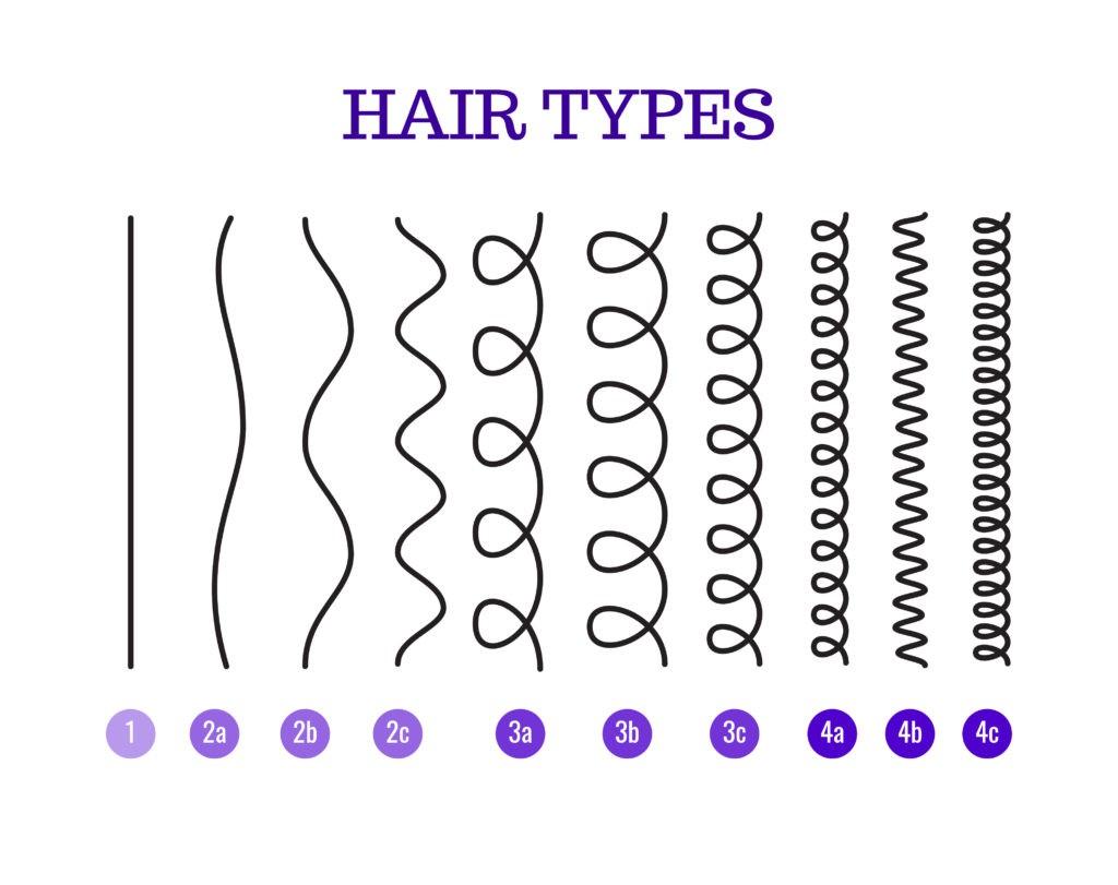 Пористость волос
